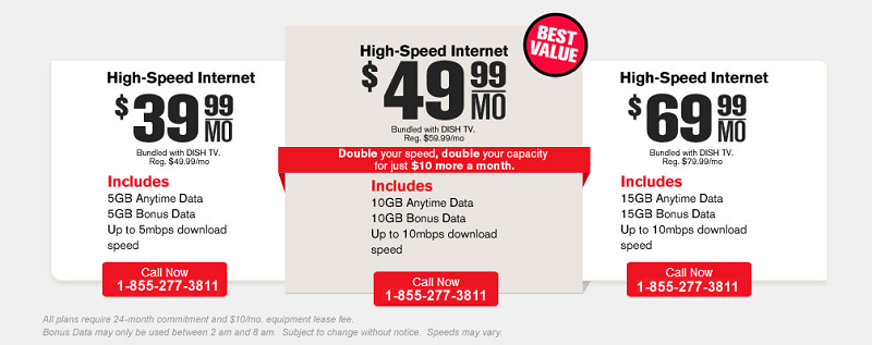 dish network arabic deals